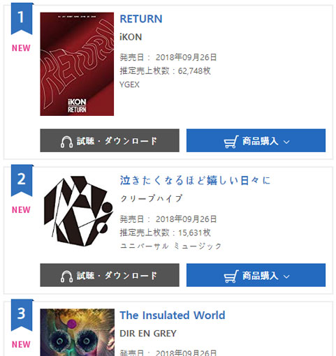 iKON Topped Japanese Oricon Chart with an Amazing Number of